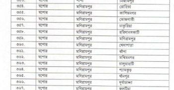 মণিরামপুর-বাঘারপাড়া ও শার্শার ৩৫ ইউপিতে নির্বাচন